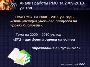 www.themegallery.com Анализ работы РМО за 2009-2010 уч. год. Тема РМО на 2008