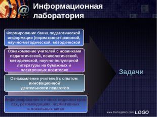 www.themegallery.com Информационная лаборатория Формирование банка педагогиче