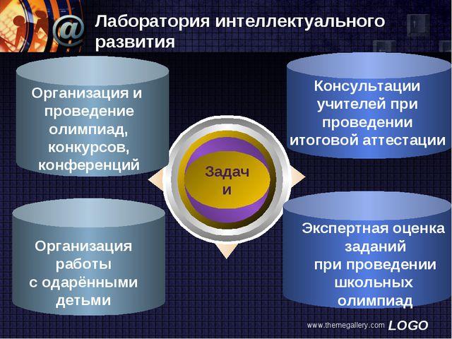 www.themegallery.com Лаборатория интеллектуального развития Организация и про...