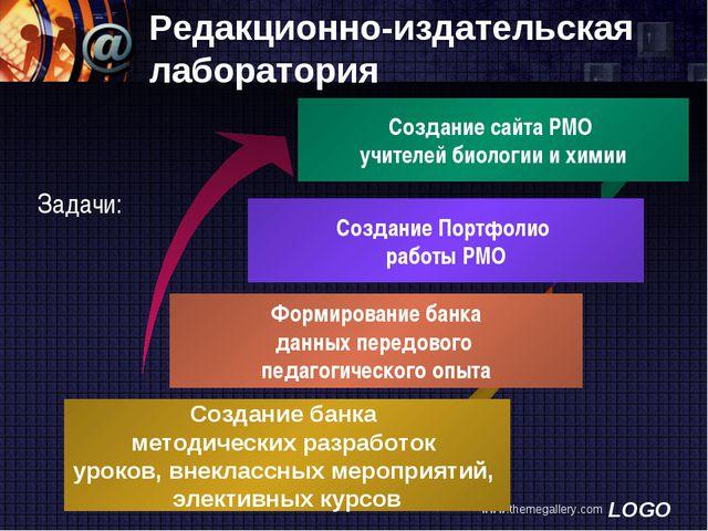 www.themegallery.com Редакционно-издательская лаборатория Создание сайта РМО...