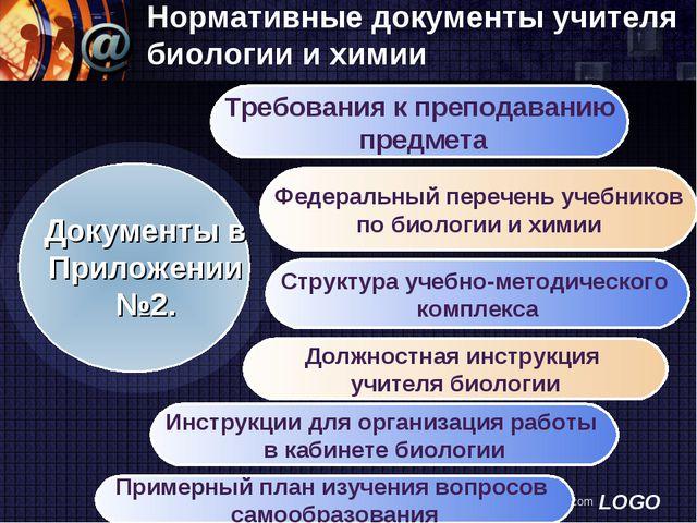 www.themegallery.com Нормативные документы учителя биологии и химии Требовани...
