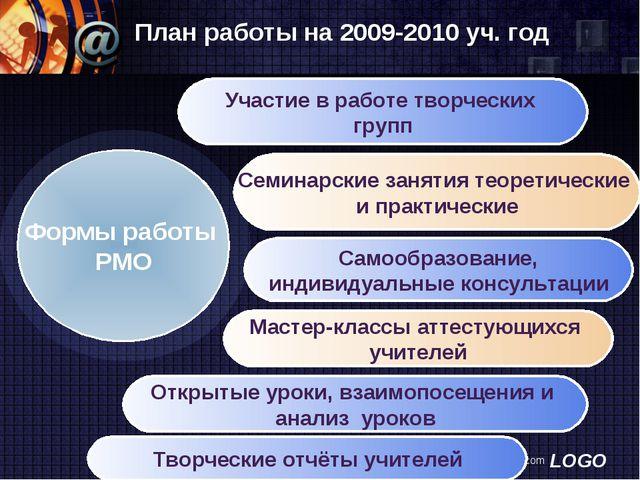 www.themegallery.com План работы на 2009-2010 уч. год Формы работы РМО Участи...