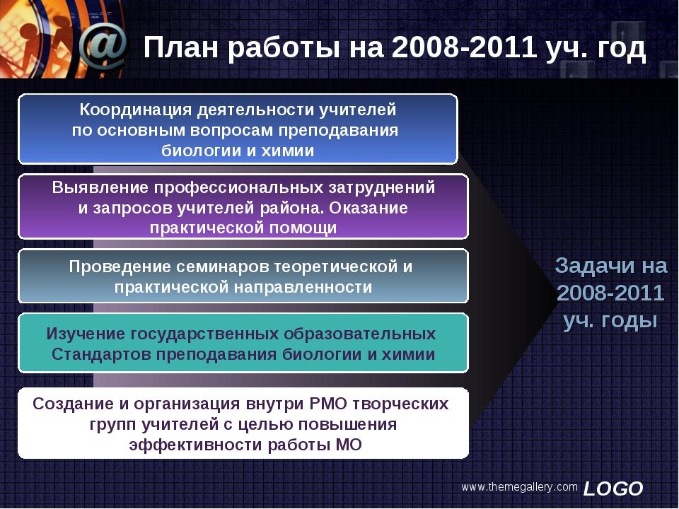 www.themegallery.com План работы на 2008-2011 уч. год Координация деятельност...