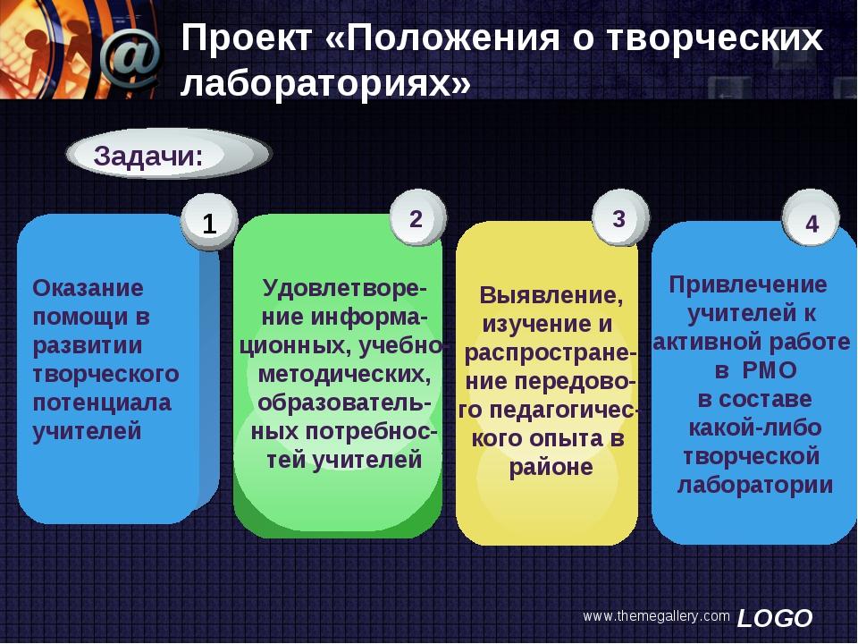 www.themegallery.com Проект «Положения о творческих лабораториях» 1 Оказание...