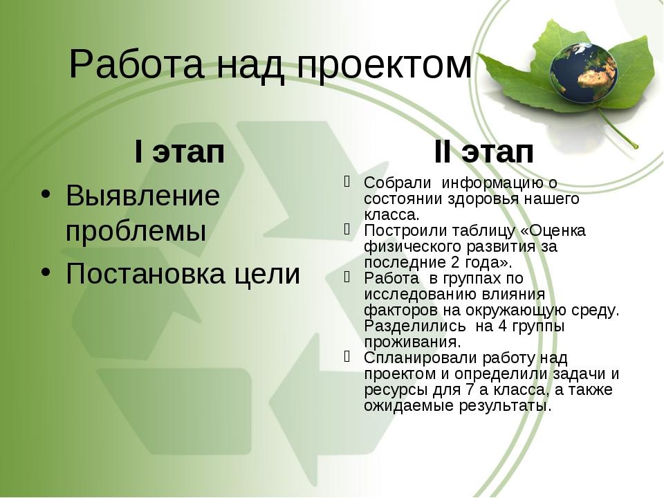 Работа над проектом I этап Выявление проблемы Постановка цели II этап Собрали...