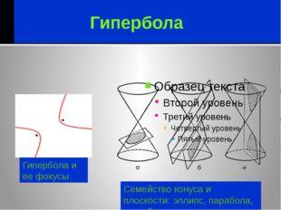 Гипербола Гипербола и ее фокусы Семейство конуса и плоскости: эллипс, парабо