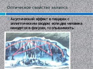 Оптическое свойство эллипса Акустический эффект в пещерах с эллиптическим сво
