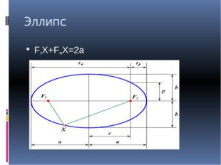 """Эллипс F'X+F""""X=2a"""