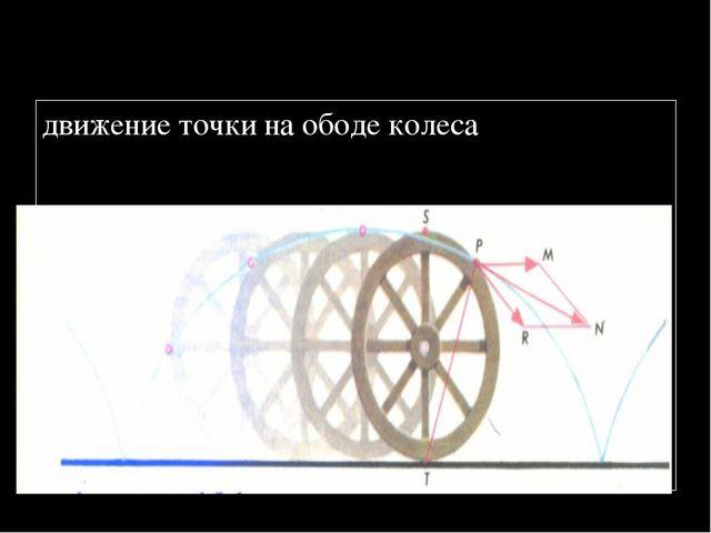 Циклоида - движение точки на ободе колеса