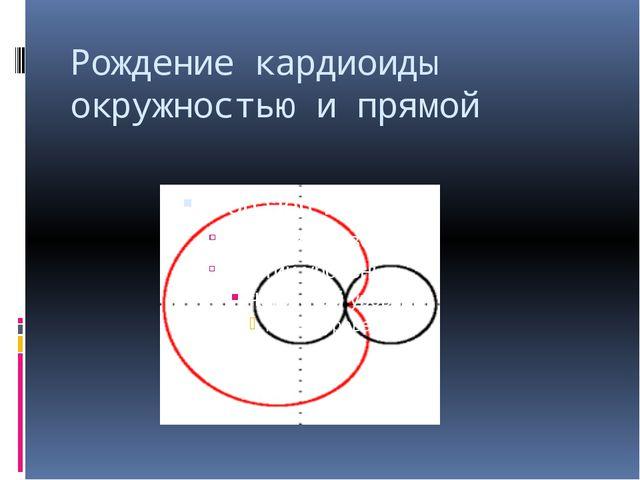 Рождение кардиоиды окружностью и прямой
