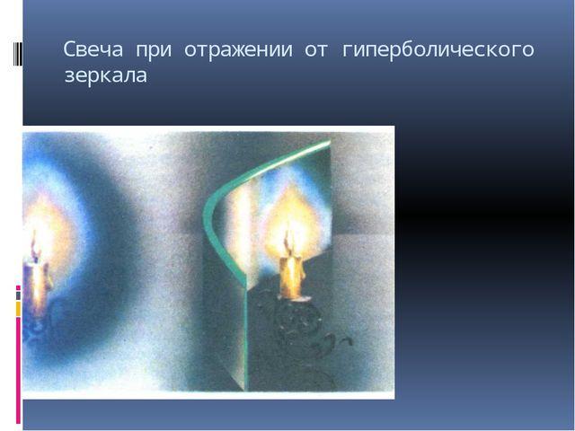 Свеча при отражении от гиперболического зеркала