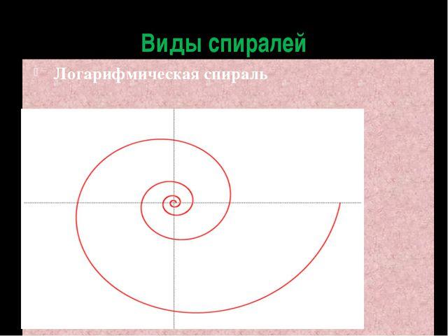 Виды спиралей Логарифмическая спираль