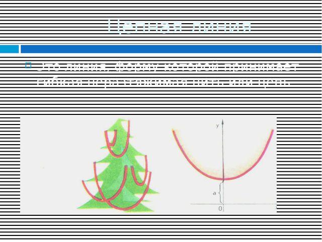 Цепная линия Это линия, форму которой принимает гибкая неразтяжимая нить или...