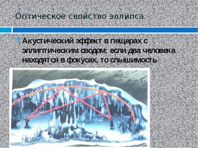 Оптическое свойство эллипса Акустический эффект в пещерах с эллиптическим сво...