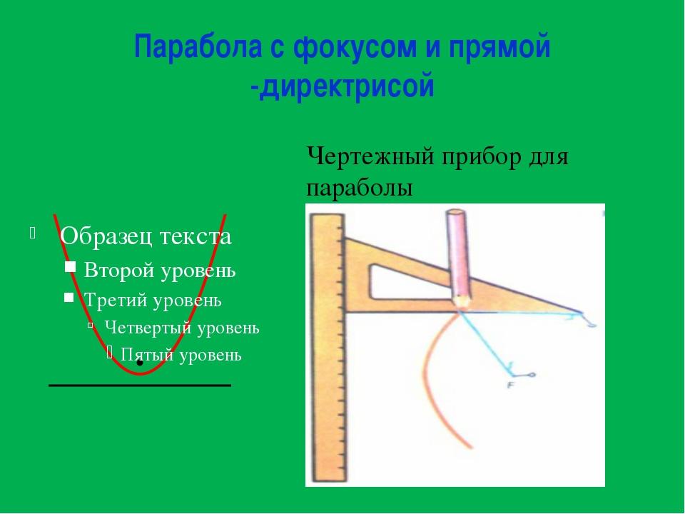 Парабола с фокусом и прямой -директрисой Чертежный прибор для параболы