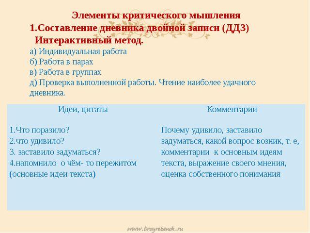 Элементы критического мышления 1.Составление дневника двойной записи (ДДЗ) Ин...
