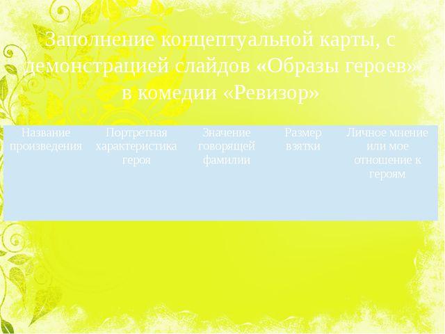 Заполнение концептуальной карты, с демонстрацией слайдов «Образы героев» в ко...
