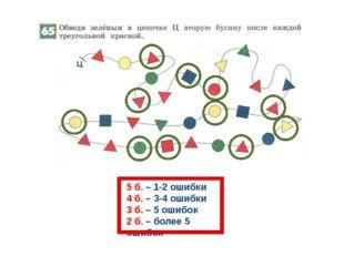 5 б. – 1-2 ошибки 4 б. – 3-4 ошибки 3 б. – 5 ошибок 2 б. – более 5 ошибок