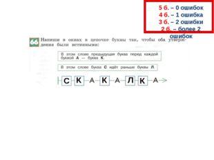 5 б. – 0 ошибок 4 б. – 1 ошибка 3 б. – 2 ошибки 2 б. – более 2 ошибок С К К