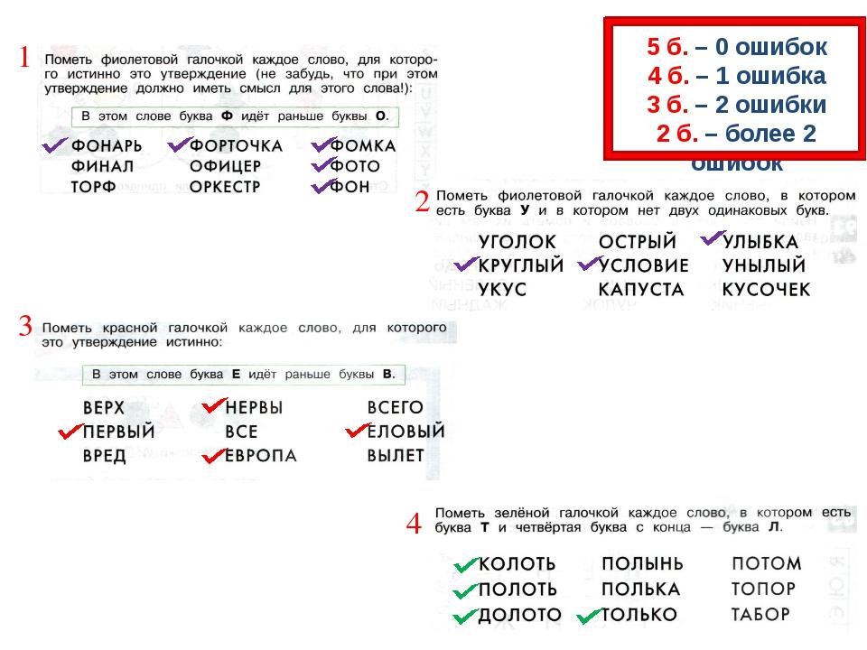 1 2 3 4 5 б. – 0 ошибок 4 б. – 1 ошибка 3 б. – 2 ошибки 2 б. – более 2 ошибок