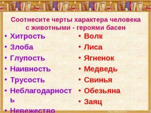 Соотнесите черты характера человека с животными - героями басен Хитрость Злоб