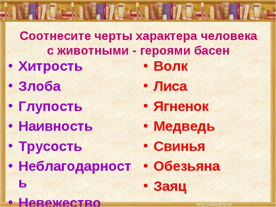 Соотнесите черты характера человека с животными - героями басен Хитрость Злоб...