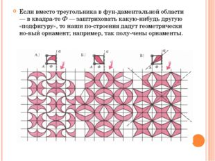 Если вместо треугольника в фундаментальной области — в квадратеФ— заштри
