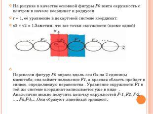 На рисунке в качестве основной фигурыF0взята окружность с центром в начале