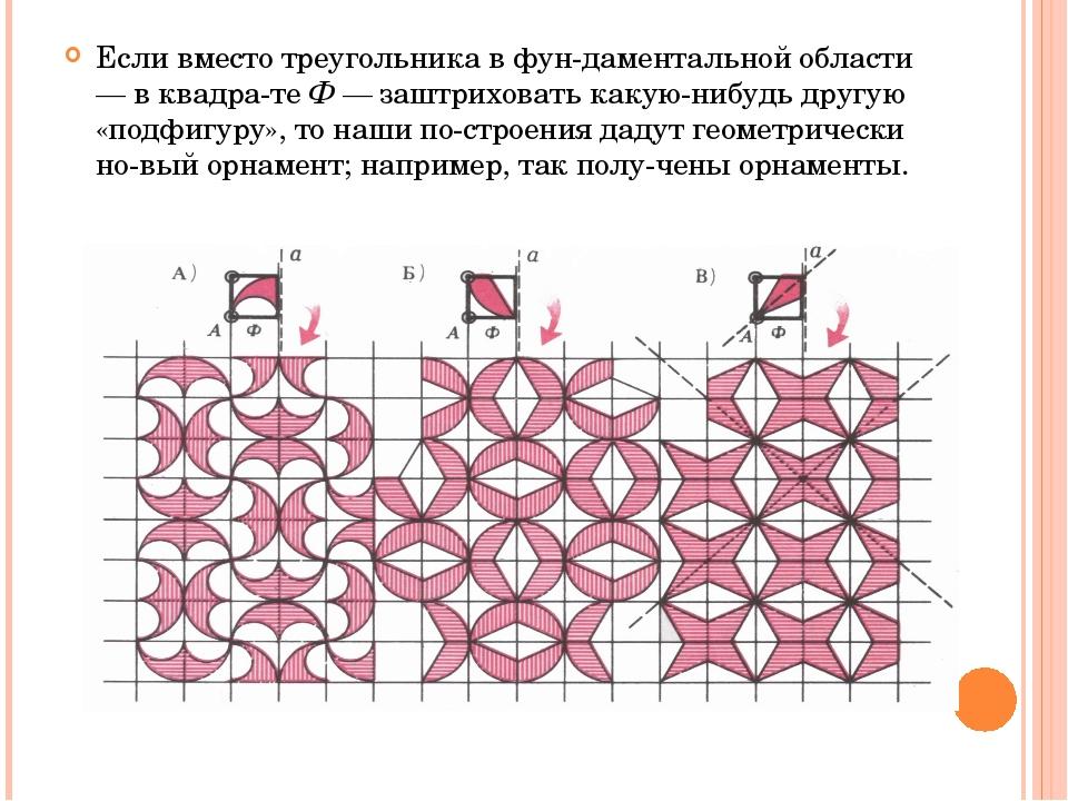 Если вместо треугольника в фундаментальной области — в квадратеФ— заштри...