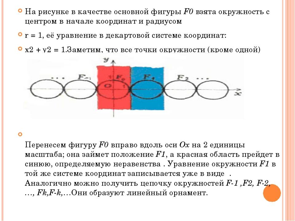 На рисунке в качестве основной фигурыF0взята окружность с центром в начале...