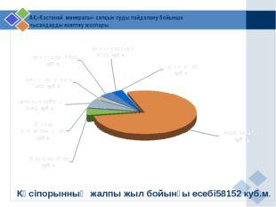 Кәсіпорынның жалпы жыл бойынғы есебі58152 куб.м. АҚ«Костанай минералы» салқын