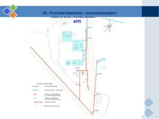 АҚ «Костанай минералы» промзанасындағы салқын суды санағыштары
