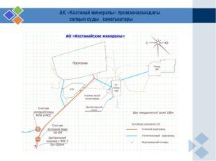 АҚ «Костанай минералы» промзонасындағы салқын суды санағыштары