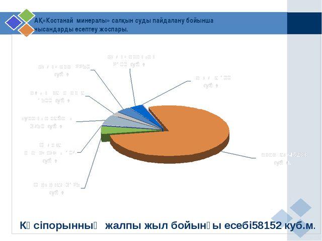 Кәсіпорынның жалпы жыл бойынғы есебі58152 куб.м. АҚ«Костанай минералы» салқын...