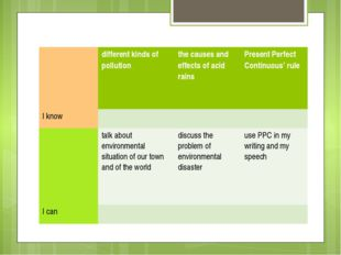 different kinds of pollution the causes and effects of acid rains PresentPer