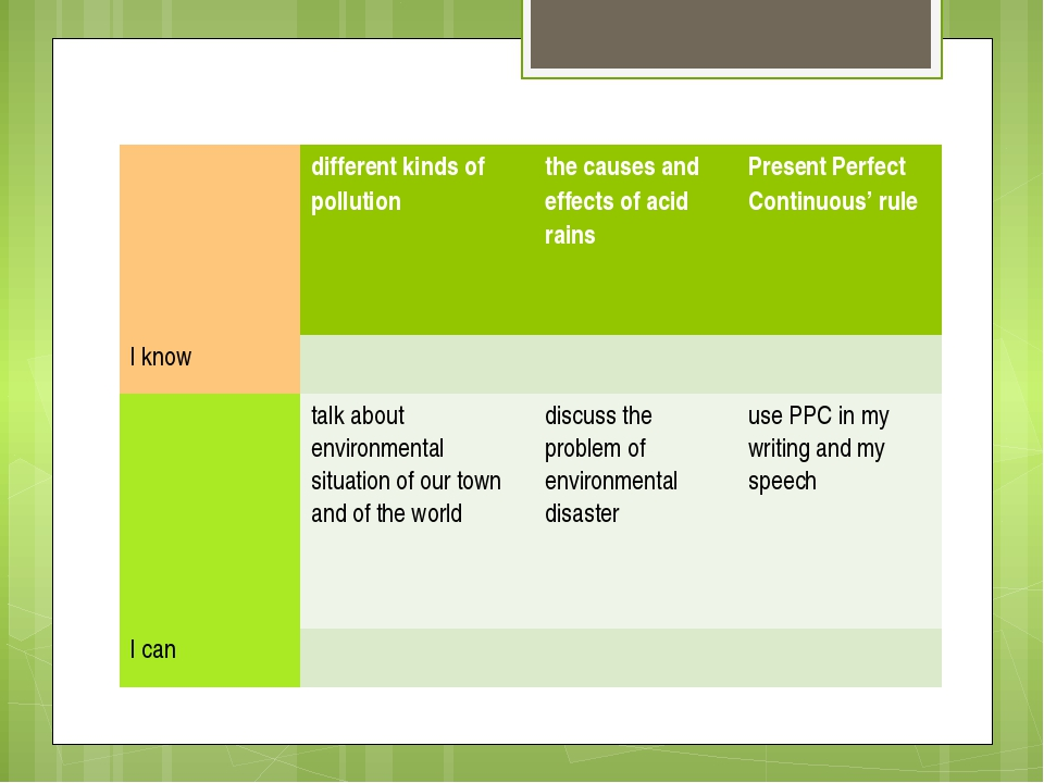 different kinds of pollution the causes and effects of acid rains PresentPer...