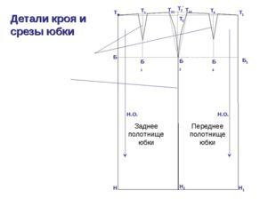 Б1 Н1 Детали кроя и срезы юбки Т Б Н Б2 Н2 Т1 Т2 Т2' Б3 Т3 Б4 Т4 Т22 Т21 Задн