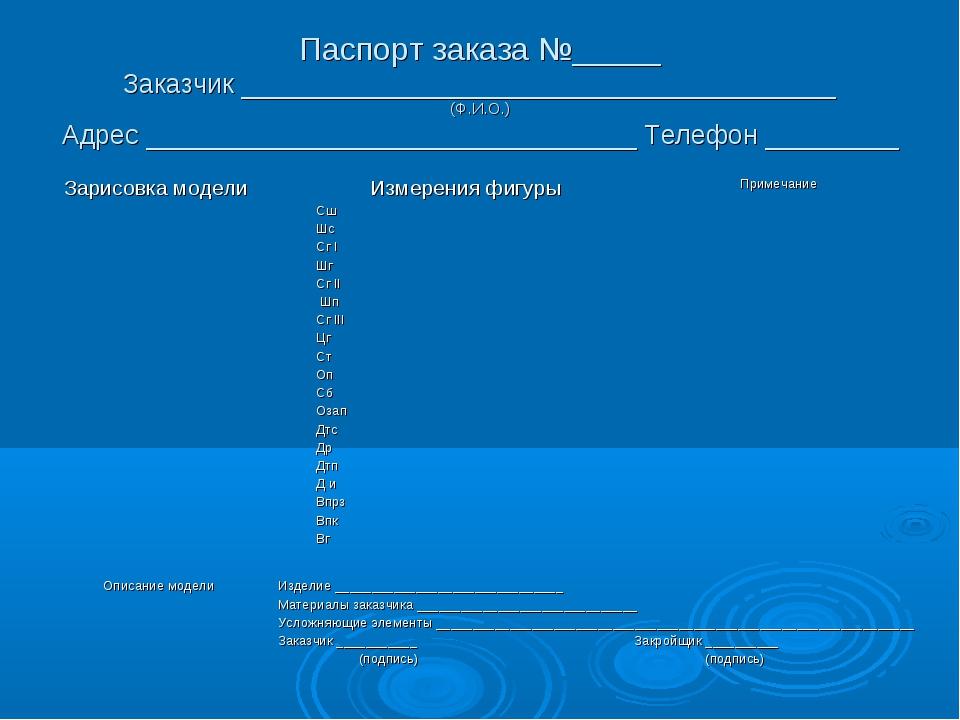 Измерения фигуры Сш Сг Сг Сг Паспорт заказа №_____ Заказчик _________________...