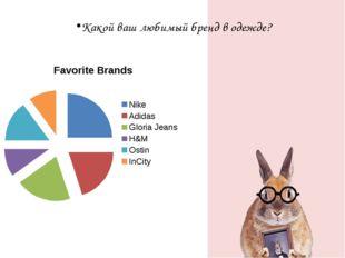Какой ваш любимый бренд в одежде?