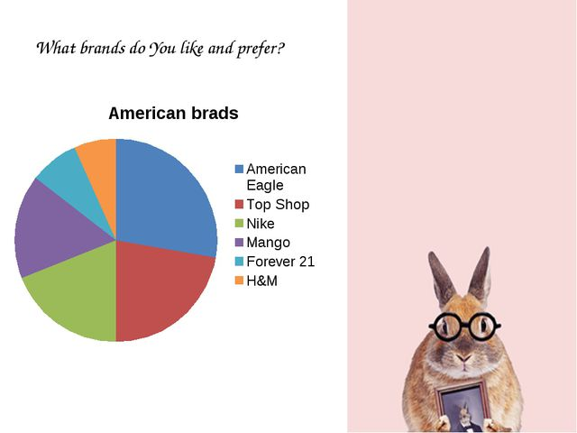 What brands do You like and prefer?