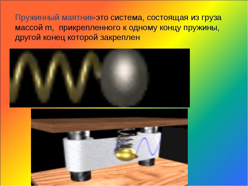 Пружинный маятник-это система, состоящая из груза массой m, прикрепленного к...