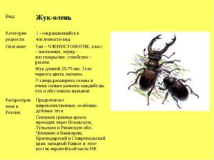 Вид: Жук-олень Категория редкости:2 - сокращающийся в численности вид Опис