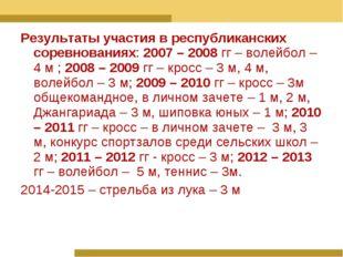 Результаты участия в республиканских соревнованиях: 2007 – 2008 гг – волейбол