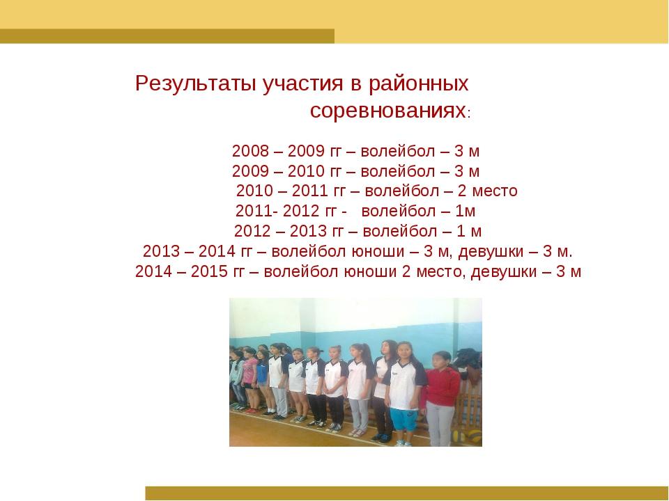 Результаты участия в районных соревнованиях: 2008 – 2009 гг – волейбол – 3 м...