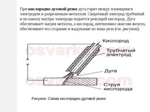 При кислородно-дуговой резке дуга горит между плавящимся электродом и разреза