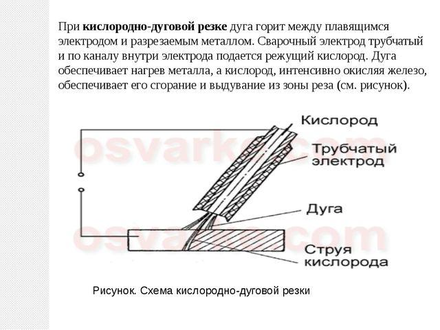 При кислородно-дуговой резке дуга горит между плавящимся электродом и разреза...