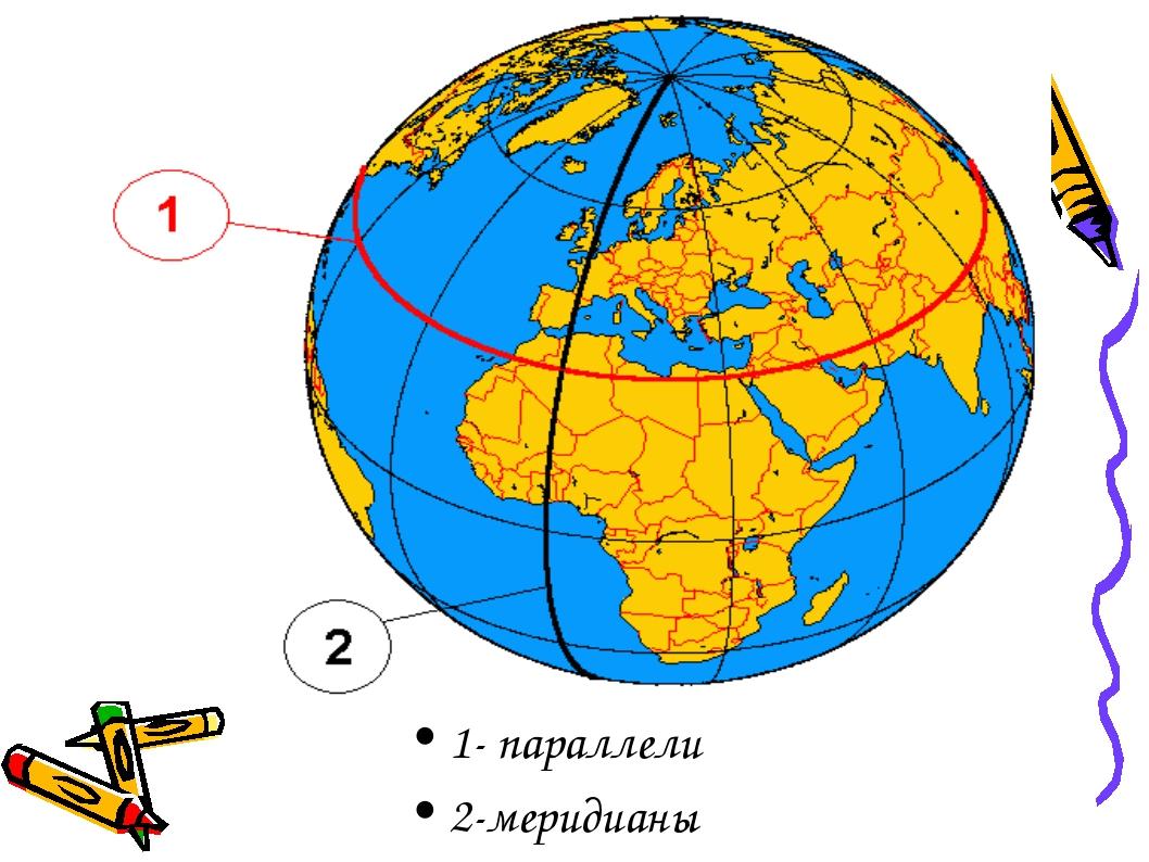 1- параллели 2-меридианы