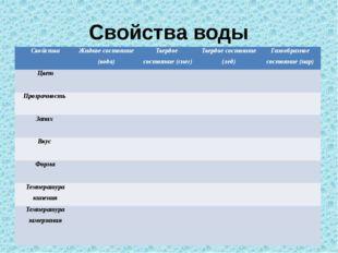 Свойства воды Свойства Жидкое состояние (вода) Твердое состояние (снег) Тверд