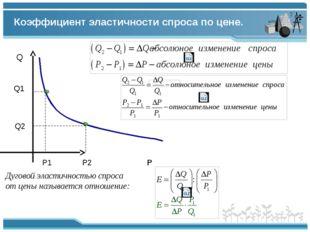 Коэффициент эластичности спроса по цене. Р Q P1 Q1 P2 Q2 Дуговой эластичность