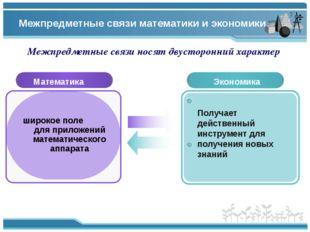 Межпредметные связи математики и экономики Математика Экономика Contents Полу